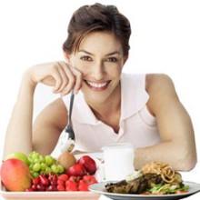 принцип диеты Измаила Винтера