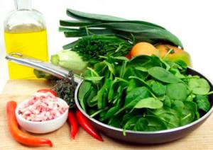калиевая диета рацион