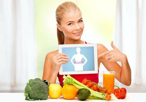 что есть для похудения живота